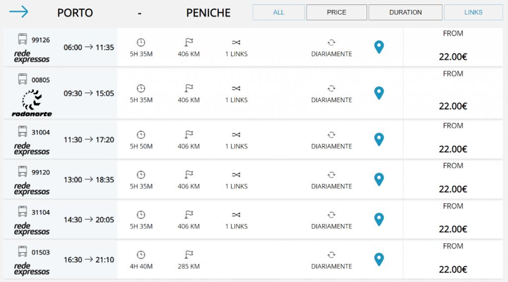 Horários e preços do Autocarro Porto até Peniche.